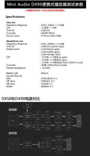 dx90.jpg