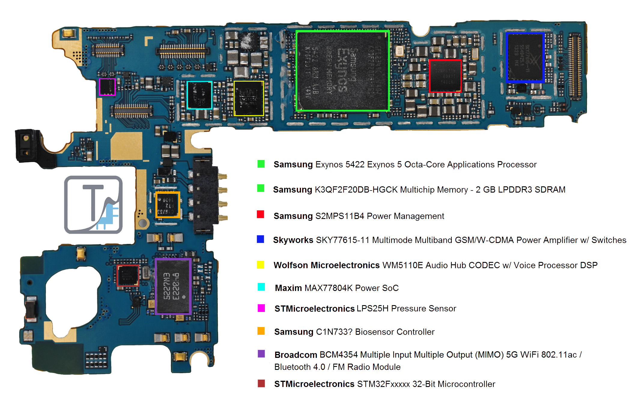 Galaxy S5 Vs Sony Z2 In Audio Capabilities Page 2 Headphone Bluetooth Transmitter Circuit Diagram Boardshot Front Web