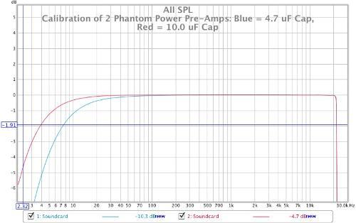 phantompowerpre-ampscompares4.7ufand10.0ufcaps.jpg