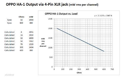 OPPOHA-1OutputPower.jpg
