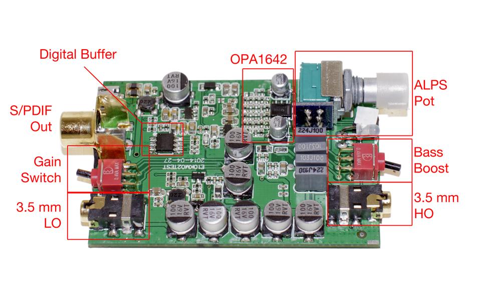 Notes: FiiO E10K & E11K (based on pre-production/beta