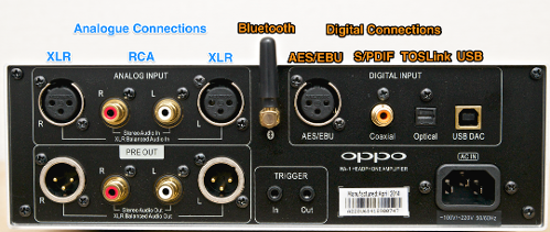 Analogue-and-Digital-connections.png