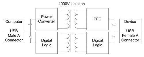 usb_isolator_diagram.jpg