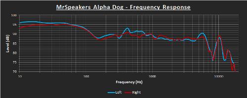 AlphaDogFR.png