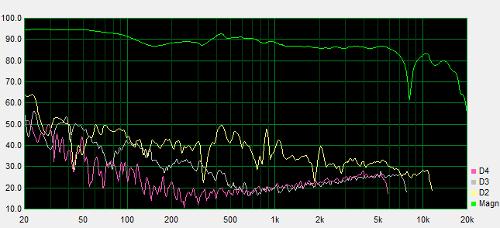 AlphaDogL2Discs.png