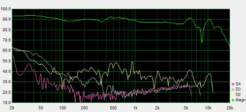 AlphaDog-TunedVents.png
