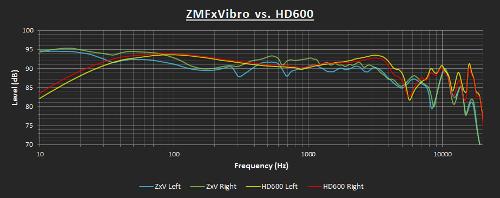 ZxVvsHD600.png