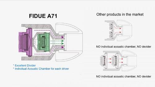 A71_dual_chamber_design_zpsa10b19a0.jpg