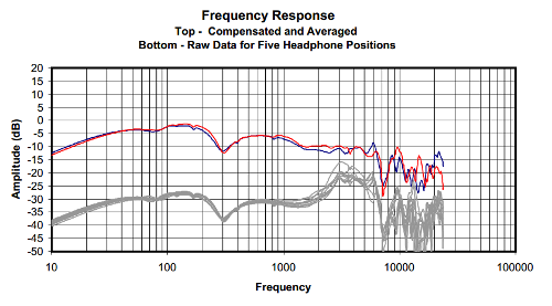 frequencychart.png