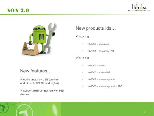 development-debug-and-deploy-hardwaresoftware-solutions-based-on-android-and-arduino-10-728.jpg