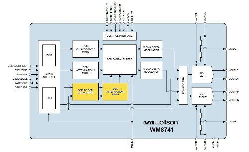 Architecture_WM8741_DSD_to_PCM.jpg