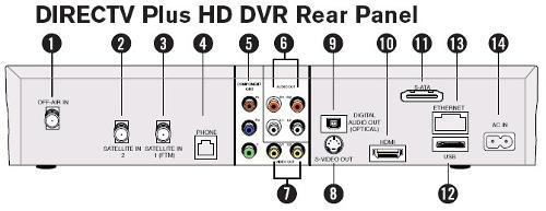 satellite_rear_directv_hd.jpg