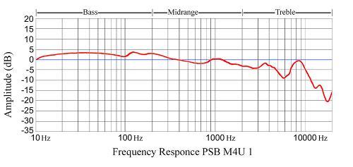 M4U1FR.jpg