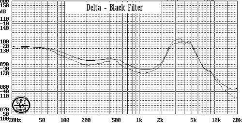 DELTA-BLACKfrequencychartcopy.jpg