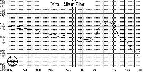 DELTA-SILVERfrequencychartscopy.jpg