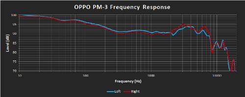 OPPOPM-3FR.png