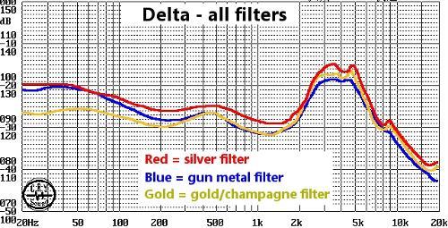 Deltaallfilters.jpg