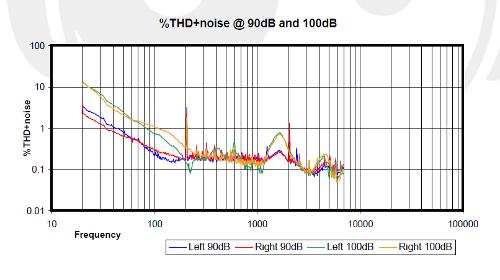 DT880Distortion.png