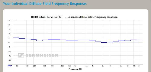 HD800-FrequencyResponse.jpg