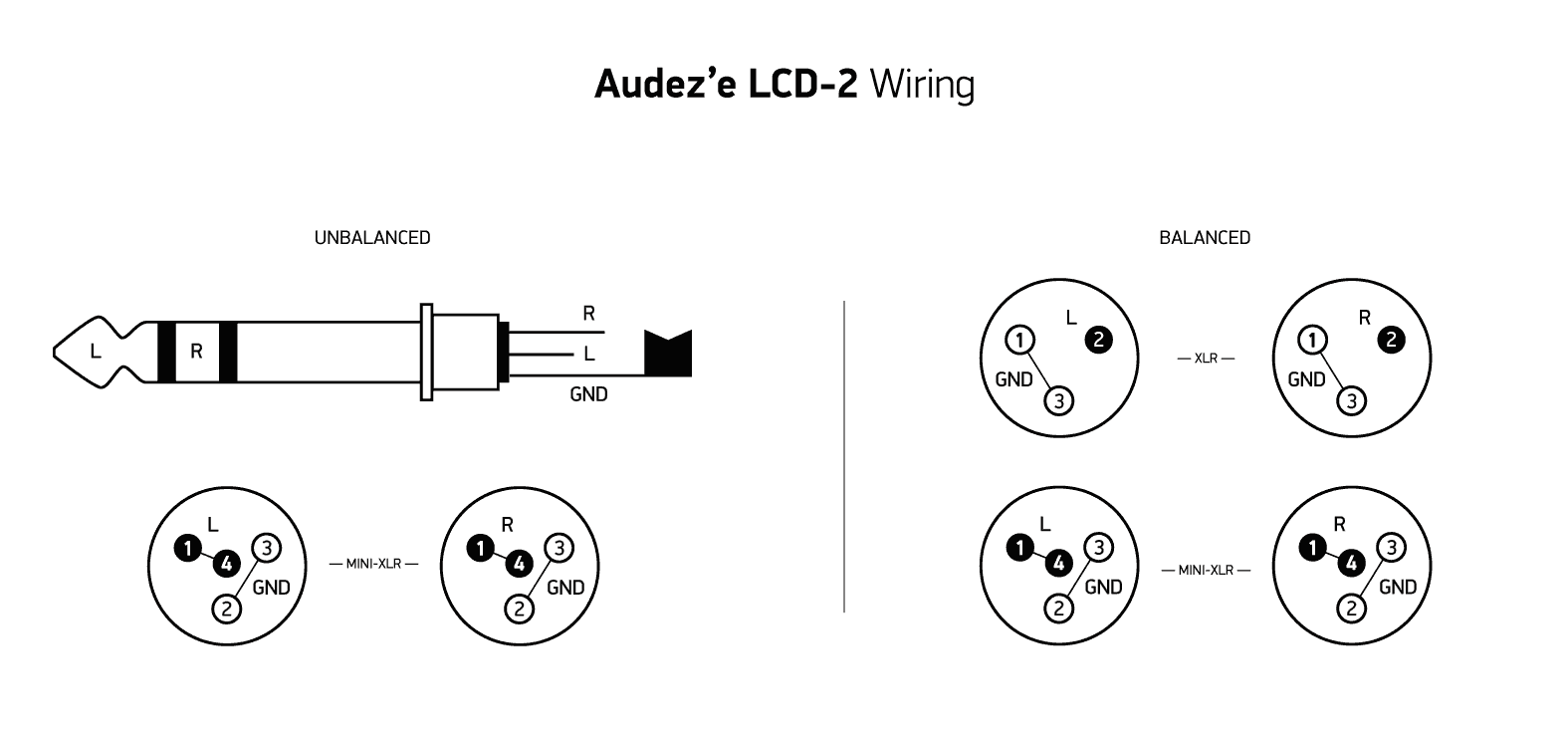 trs cable wiring diagram audeze 4 pin mini xlr to trs wiring help headphone reviews and  audeze 4 pin mini xlr to trs wiring