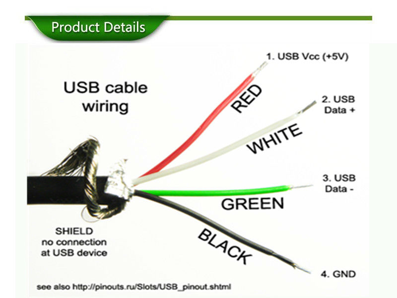 Comfortable Usb Wire Color Code Gallery - Electrical Circuit ...
