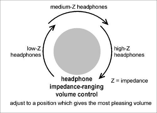 impedance-ranging.jpg