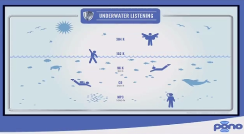 underwater-580x318.png