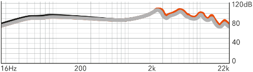 t20-frequency-graph-2x.png