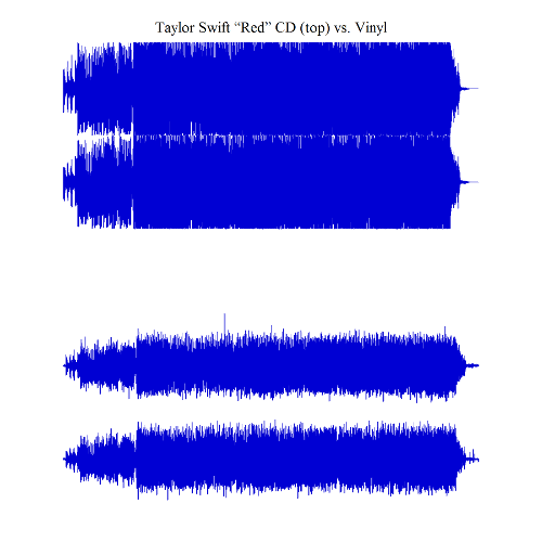 Red_waveforms.png