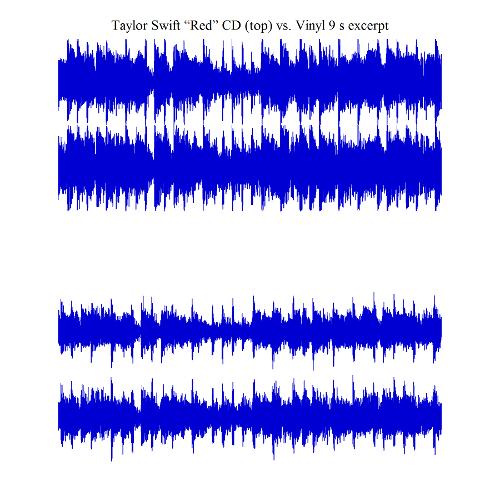 Red_waveforms_excerpt.png