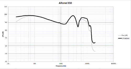 altone350.png