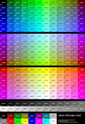 Xterm_256color_chart.jpg