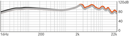 t20-frequency-graph.png