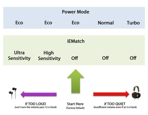 iFiPowerMode.jpg