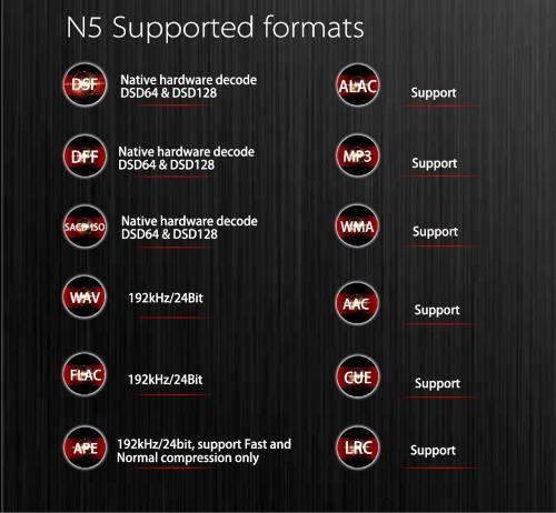 N5audioformat.jpg