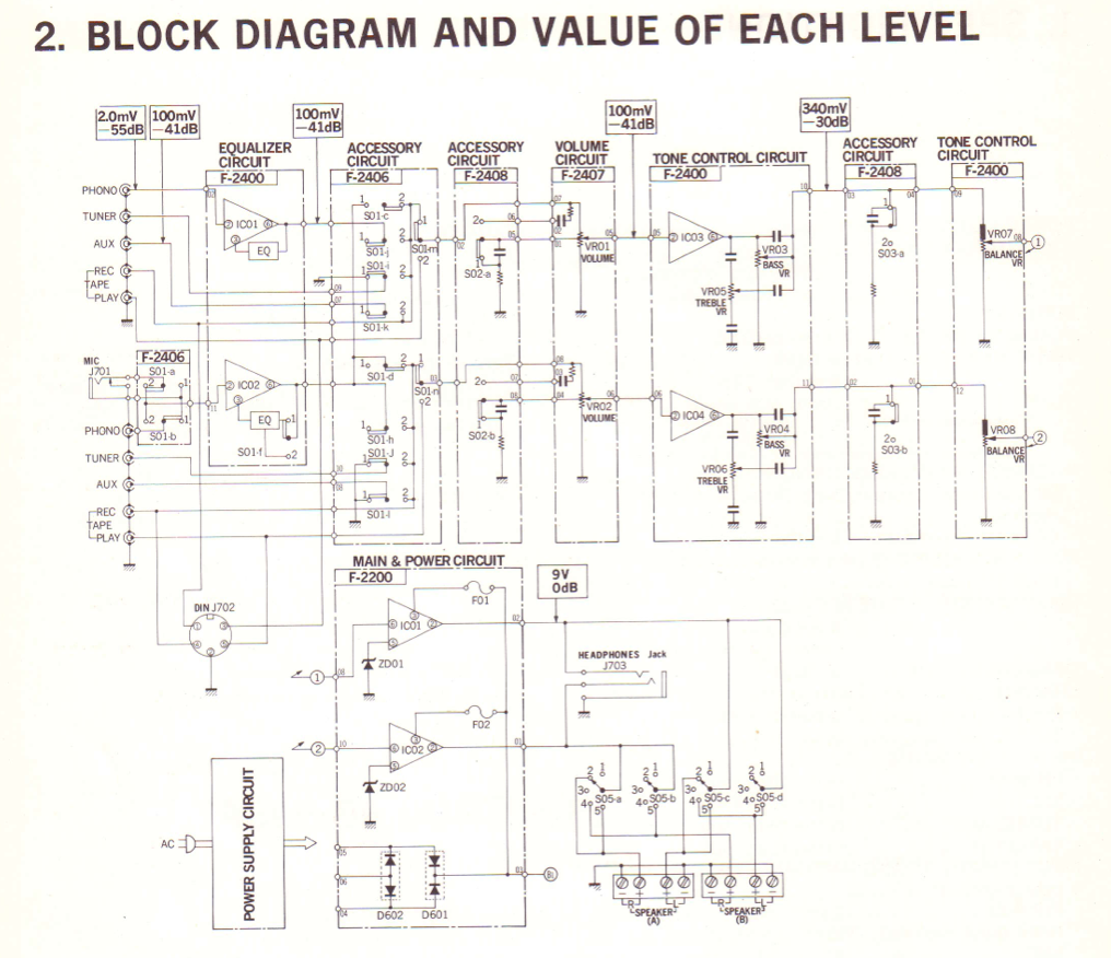Tone Control Circuit Schematic Aux Connection Diagram Free Project Passive Baxandall Calling All Vintage Integrated Receiver Owners Page 1009 Rh Head Fi Org 575 M6