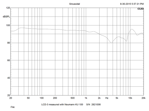 LCD-3F2821008FrequencyResponse.png