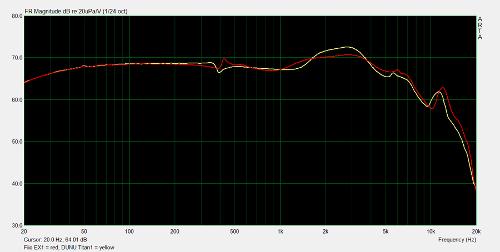 900x900px-LL-c53c876a_Titan1vsEX1Freq.png