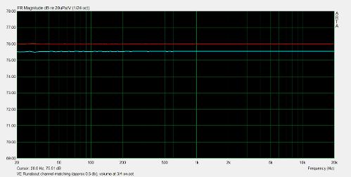 VEgraphchannelbalance.png