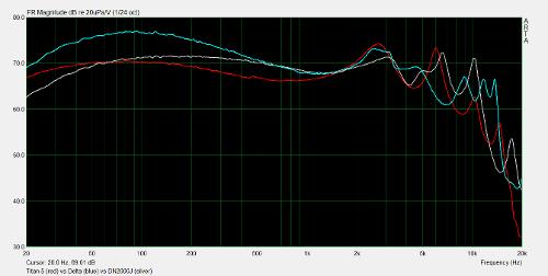 grapht5vdeltav2KJ.png