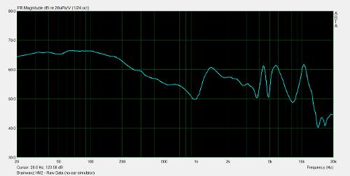 Graph1HM2.png