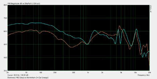 Graph2HM2MOE.png