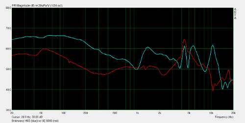 Graph3HM2UE6000.png
