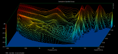 Graph5HM2CSD.png