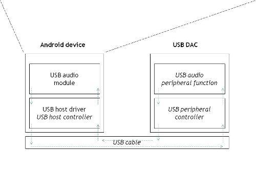 USBDAC.jpg