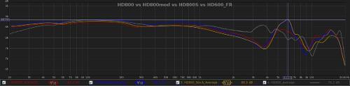 HD800vsHD800modvsHD800SvsHD600_FR.jpg