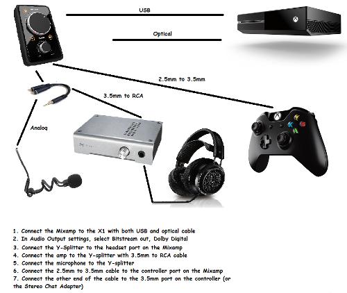 MixampX1ampdiagram.png