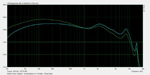 E17kgraphcurveoriginal.png