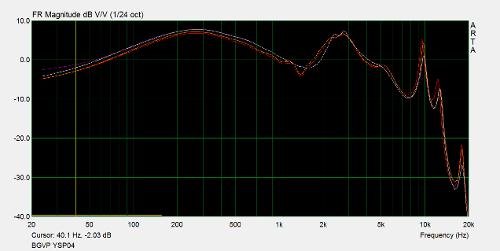 BGVPYSP04A-adapter.png