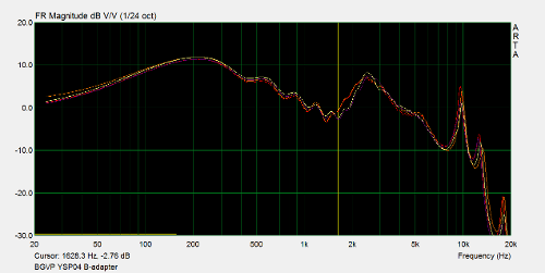 BGVPYSP04B-adapter.png